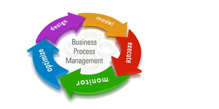 Business-Process-Management