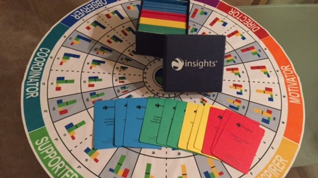 Insights Discovery Collateral