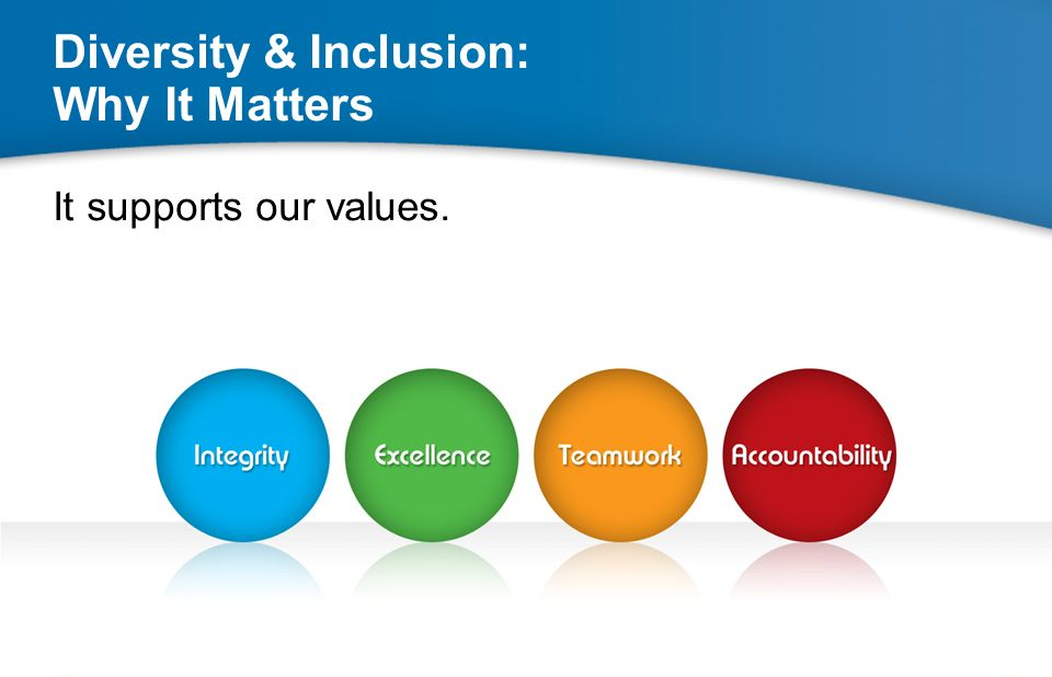 Why does Diversity & Inclusion Matter training course
